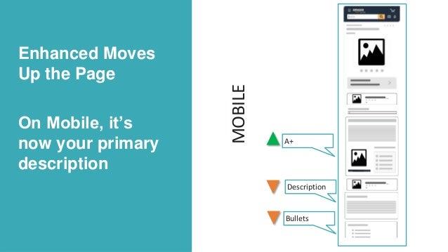 Enhanced Moves Up the Page On Mobile, it's now your primary description MOBILE Bullets Description A+