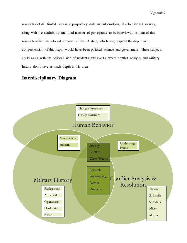 human behavior 2 essay Sample queries for search human behavior essay topics on graduateway free human behavior rubrics paper: short reflection on who moved my cheese essay brainstorming: the greate debate: nature vs nurture essays sample.
