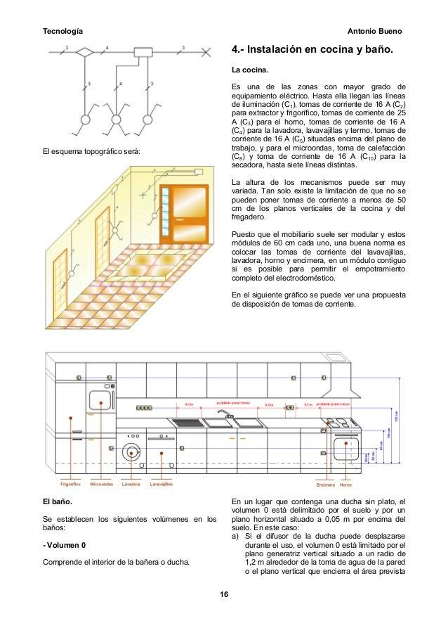 94895218 Ud Instalaciones Electricas