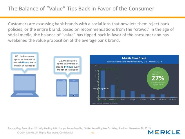1 to 1 banking in a digital world confidential the new age of social media 45 fandeluxe Images