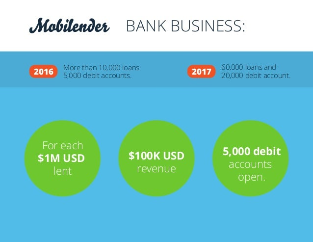 All the power of a bank in your Smartphone. JOIN TO We are looking for investment to scale our numbers and improve technol...