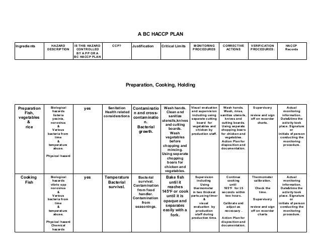 Haccp cod fish - Procedure haccp cuisine ...