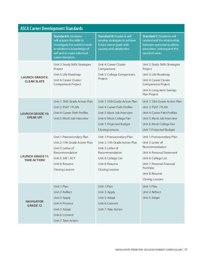 Sample Curriculum 111612