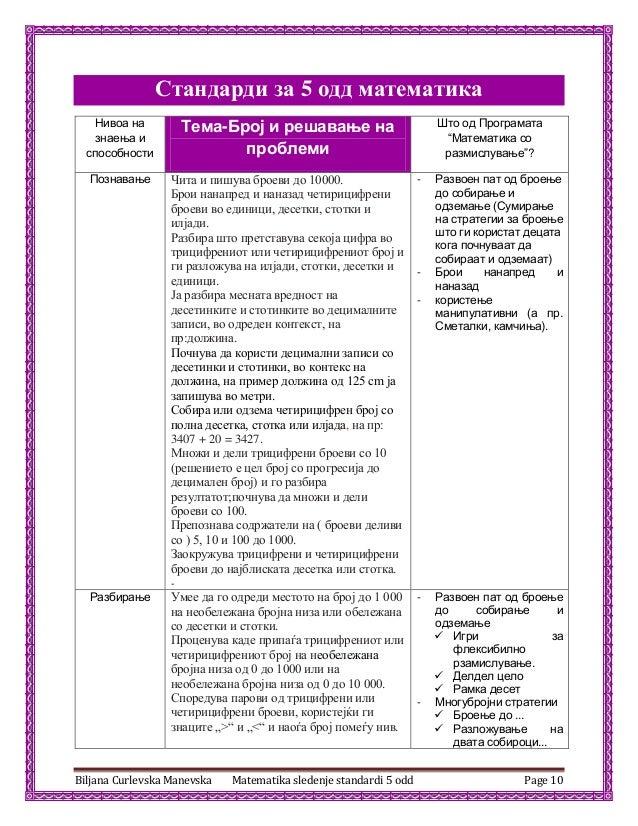 Biljana Curlevska Manevska Matematika sledenje standardi 5 odd Page 10 Стандарди за 5 одд математика Нивоа на знаења и спо...