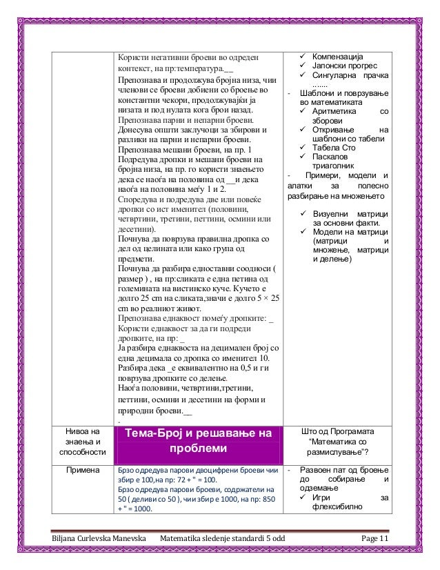 Biljana Curlevska Manevska Matematika sledenje standardi 5 odd Page 11 Користи негативни броеви во одреден контекст, на пр...