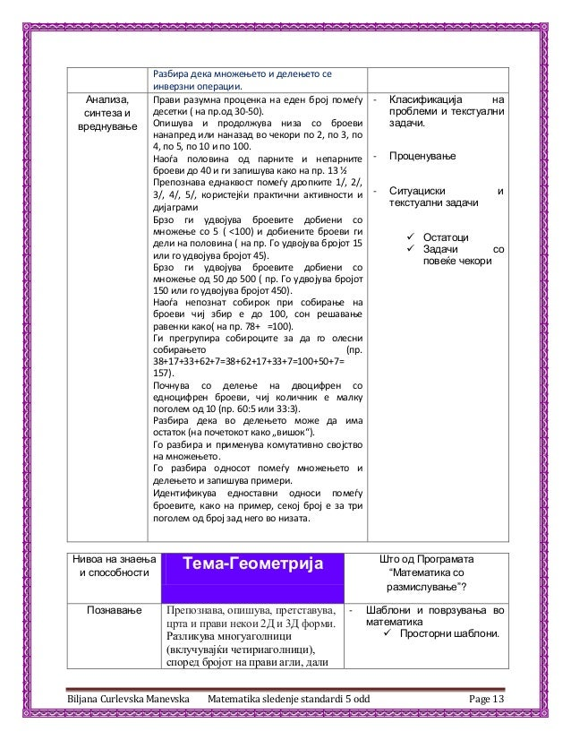 Biljana Curlevska Manevska Matematika sledenje standardi 5 odd Page 13 Разбира дека мнпжеоетп и делеоетп се инверзни ппера...