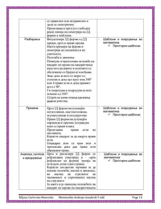 Biljana Curlevska Manevska Matematika sledenje standardi 5 odd Page 14 се правилни или неправилни и дали се симетрични. Пр...
