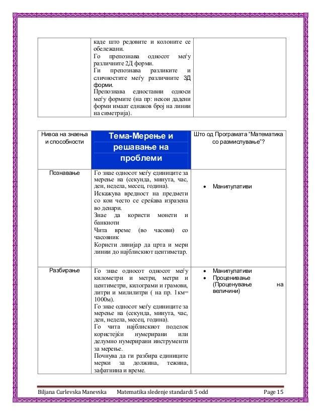 Biljana Curlevska Manevska Matematika sledenje standardi 5 odd Page 15 каде што редовите и колоните се обележани. Го препо...