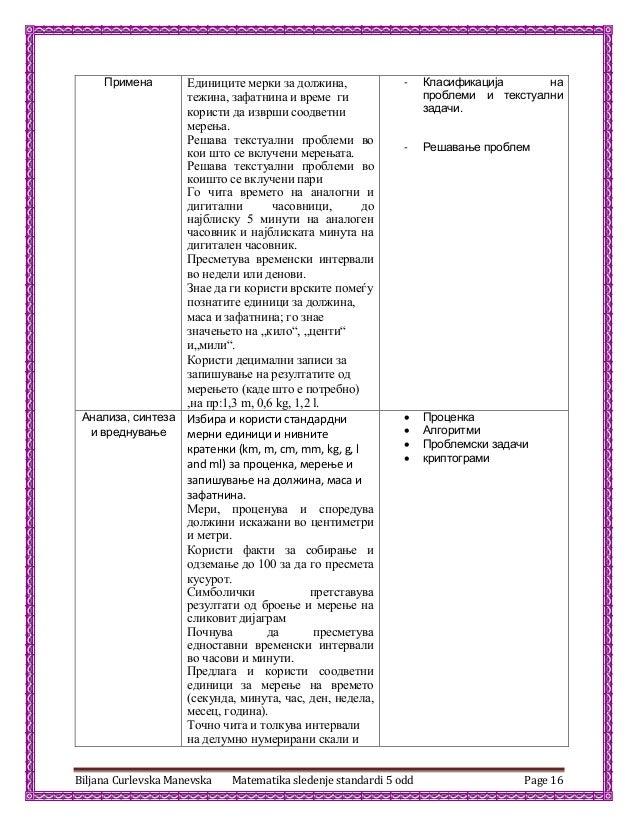 Biljana Curlevska Manevska Matematika sledenje standardi 5 odd Page 16 Примена Единиците мерки за должина, тежина, зафатни...
