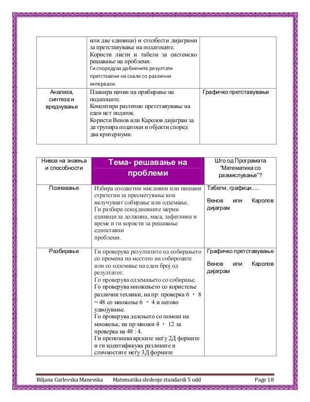 Biljana Curlevska Manevska Matematika sledenje standardi 5 odd Page 18 или две единици) и столбести дијаграми за претставу...