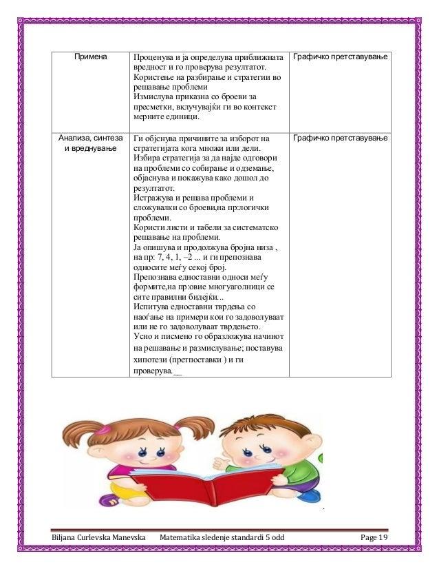 Biljana Curlevska Manevska Matematika sledenje standardi 5 odd Page 19 Примена Проценува и ја определува приближната вредн...