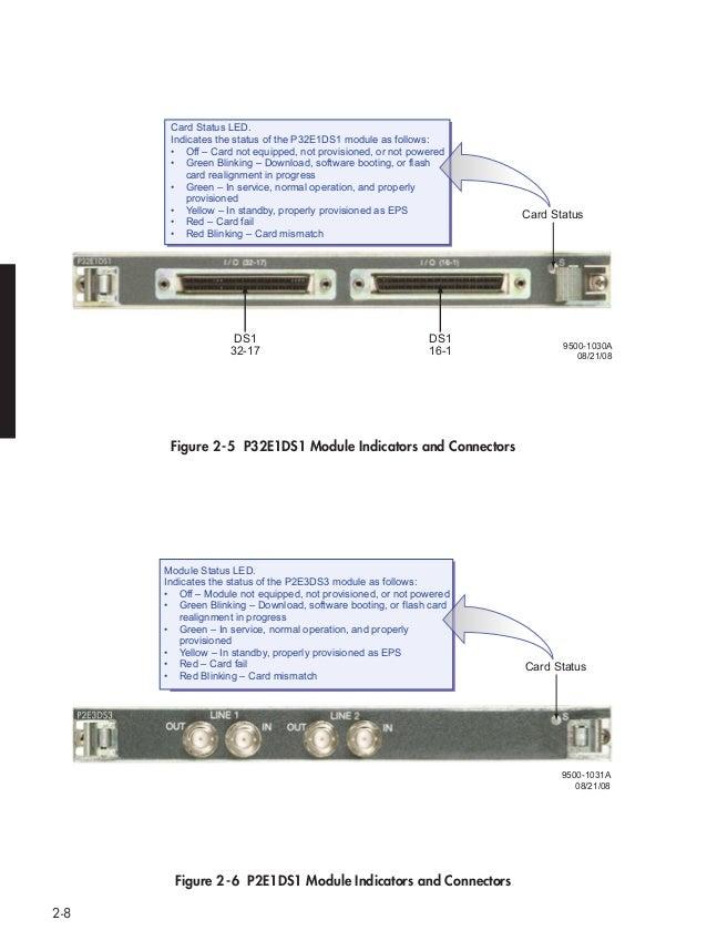 alcatel lucent 9500 mpr installation flotteur