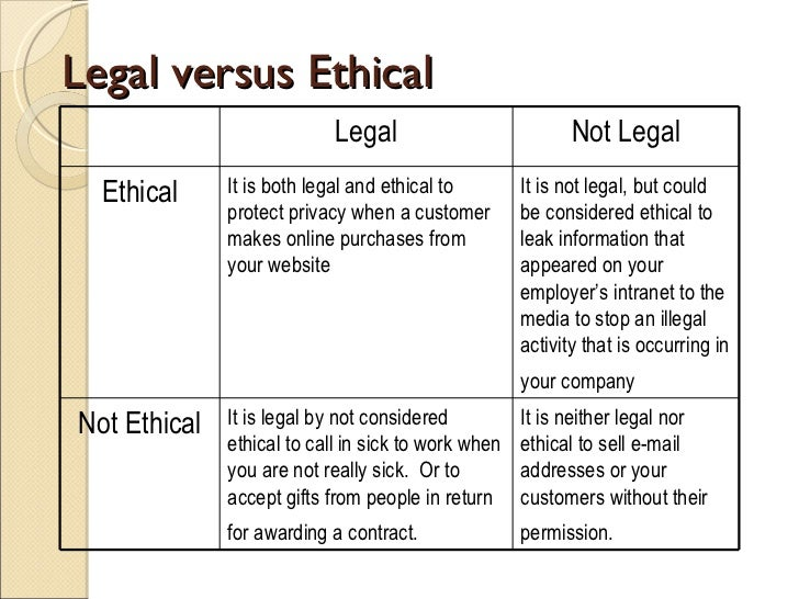 ethical and unethical knowledge sharing Ethics of file sharing one of the more common arguments to give file sharing an unethical today we have an obscene amount of knowledge and utility at.