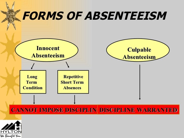 employee absenteeism form
