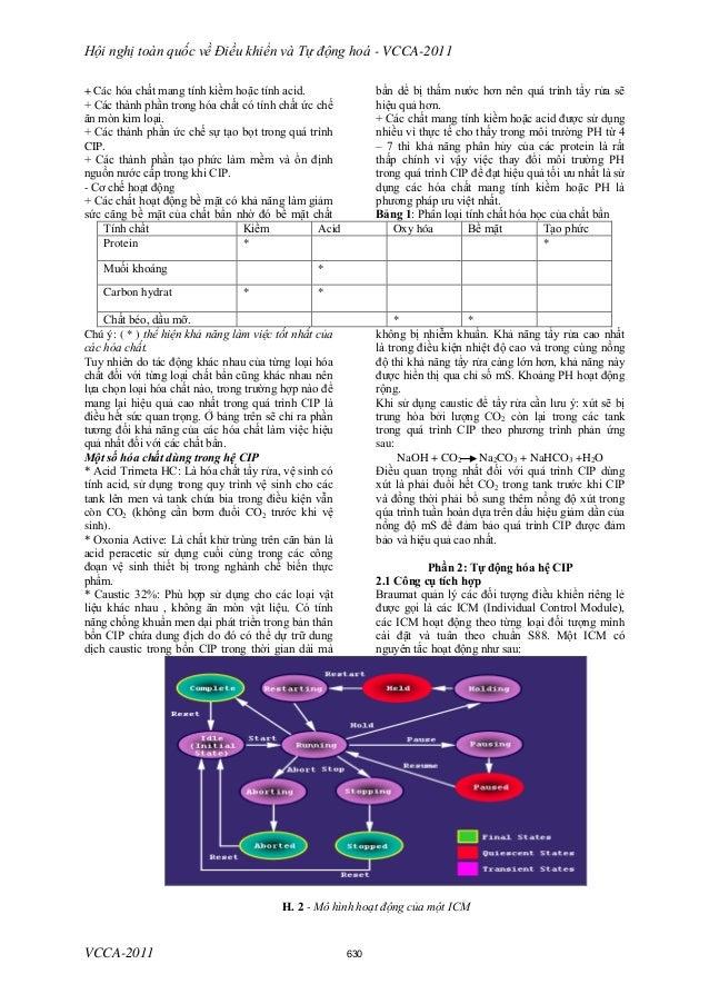Hội nghị toàn quốc về Điều khiển và Tự động hoá - VCCA-2011 VCCA-2011 + Các hóa chất mang tính kiềm hoặc tính acid. + Các ...