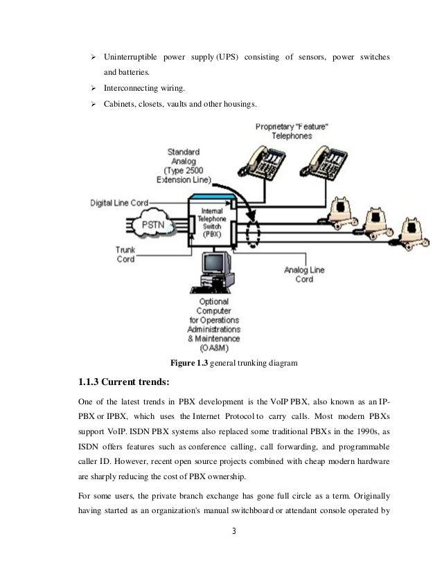 epabx new 15 638?cb\=1426203317 pbx wiring diagram isdn wiring diagram \u2022 wiring diagrams j isdn wiring diagram at crackthecode.co