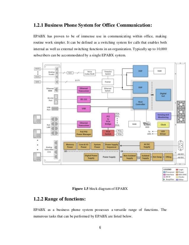 Diagram File Xo 3 Block Diagram Pdf FULL Version HD Quality Diagram Pdf -  SONG.YTI.FRYTI.FR