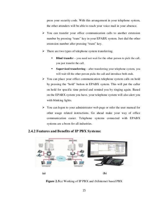 EPABX new – Types of Office Communication