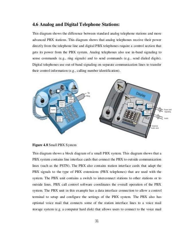 pbx wiring diagram