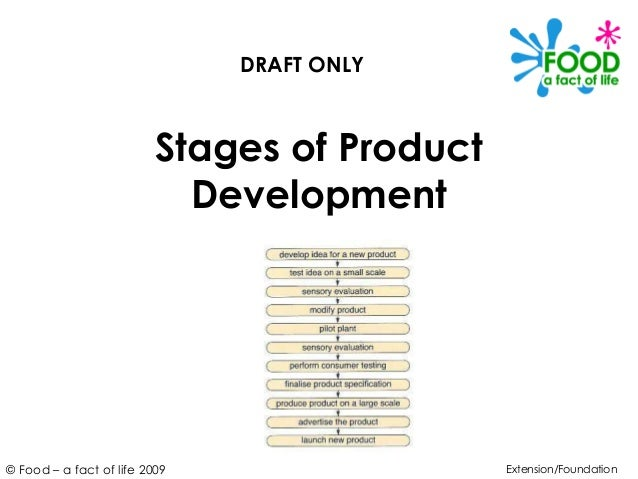 the main stages of the product Four stages exist to the product life cycle after a product is introduced to the market some marketing experts speak of a fifth state, which is more developmental in nature nevertheless, different dynamics occur during each of the four product life cycle stages, which affects a company's advertising, pricing and product strategies.