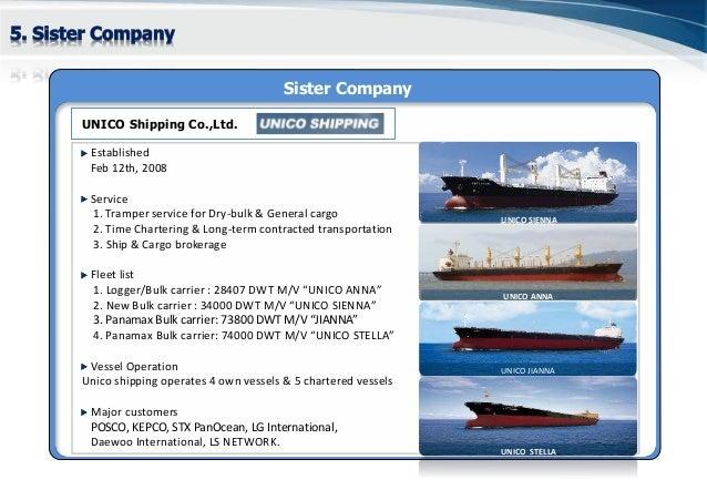 UNICO Compan... Reverse Logistics Ltd
