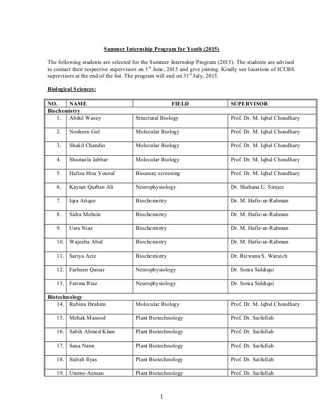 Summer Internship Program for Youth (2015) The following students are selected for the Summer Internship Program (2015). T...