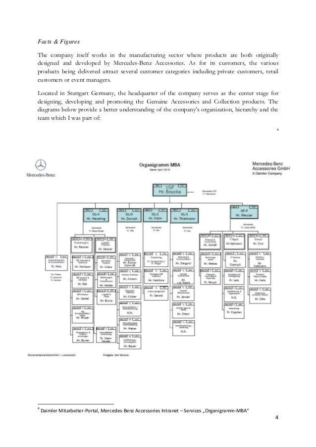 internship report - mercedes-benz accessories gmbh