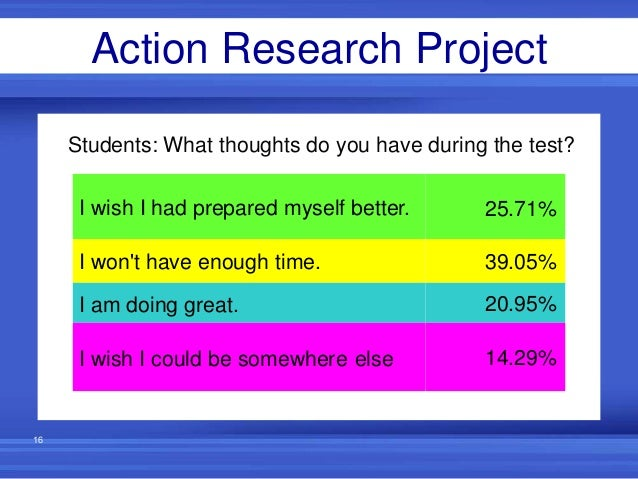 """action research on reading difficulty Research base underlying the teachers college reading and writing  handbook of reading research  a teacher of reading"""" action in."""