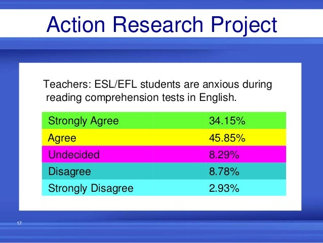 action research paper on esl students