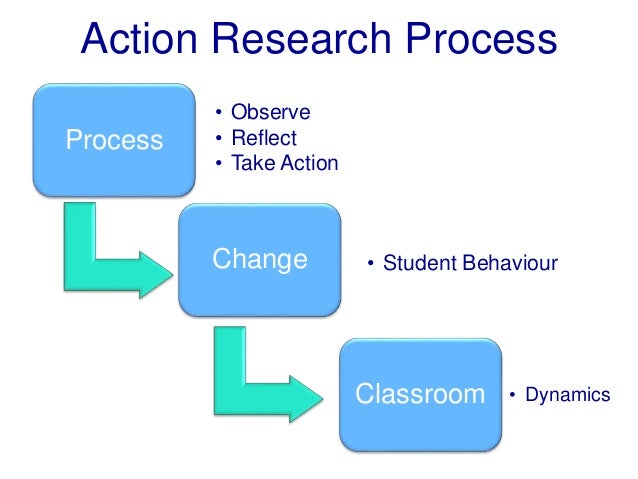 Action Research | Graduate School of Education