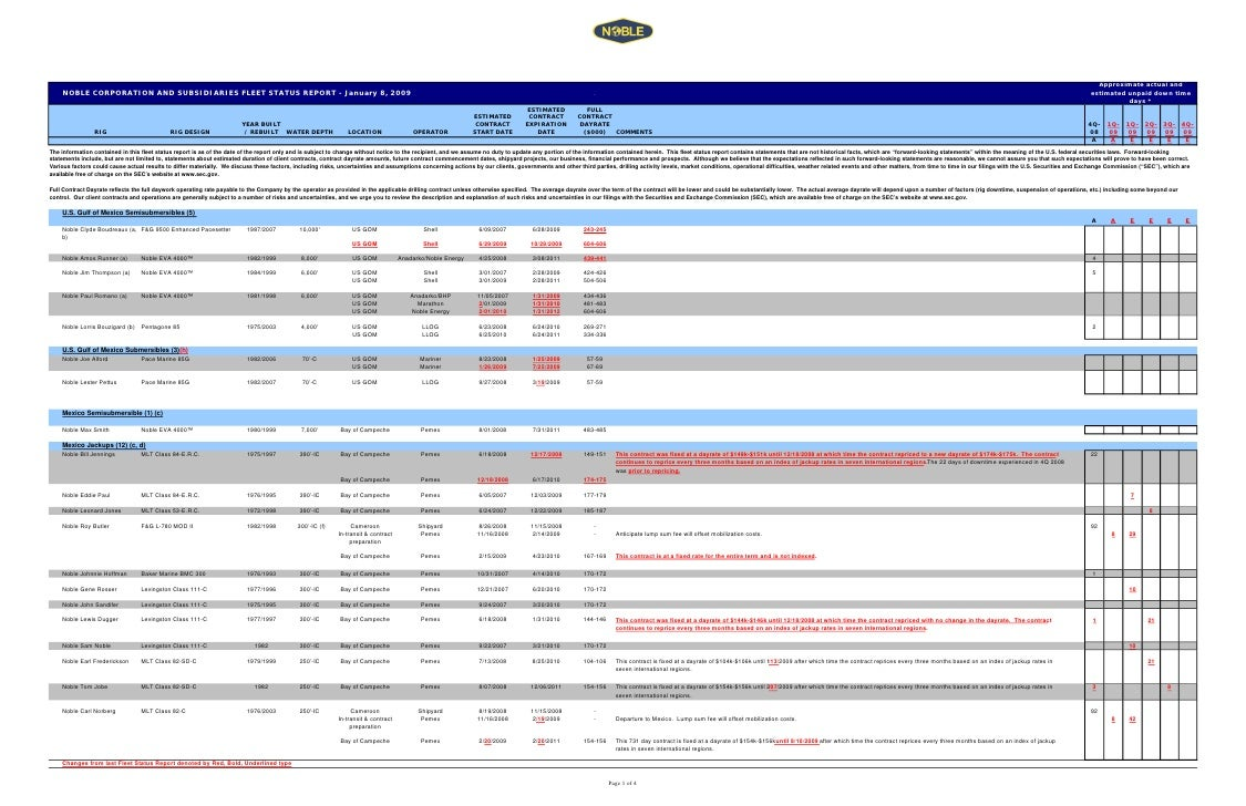Approximate actual and     NOBLE CORPORATION AND SUBSIDIARIES FLEET STATUS REPORT - January 8, 2009                       ...