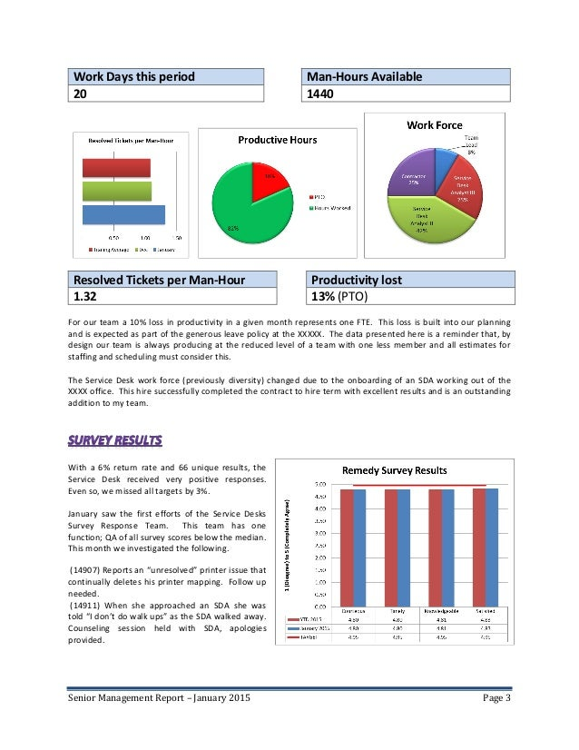 Fine Facilities Management Report Template Images