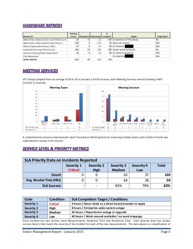 Senior Management Service Desk Report Sample
