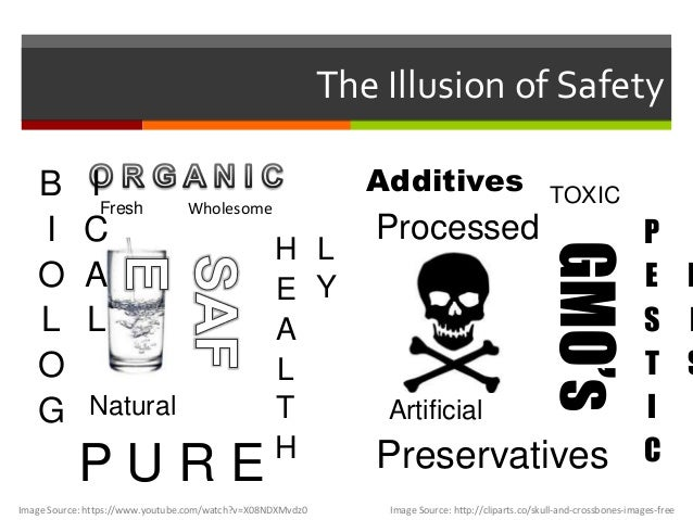 The Illusion of Safety H E A L T H L Y P U R E Artificial GMO's Additives P E S T I C I D E S Natural Preservatives TOXIC ...