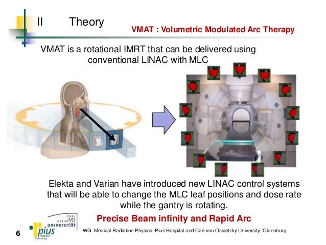 Dissertation diplom thesis radiotherapy imrt