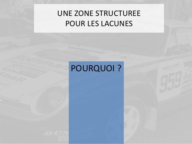 UNE ZONE STRUCTUREE POUR LES LACUNES POURQUOI ?