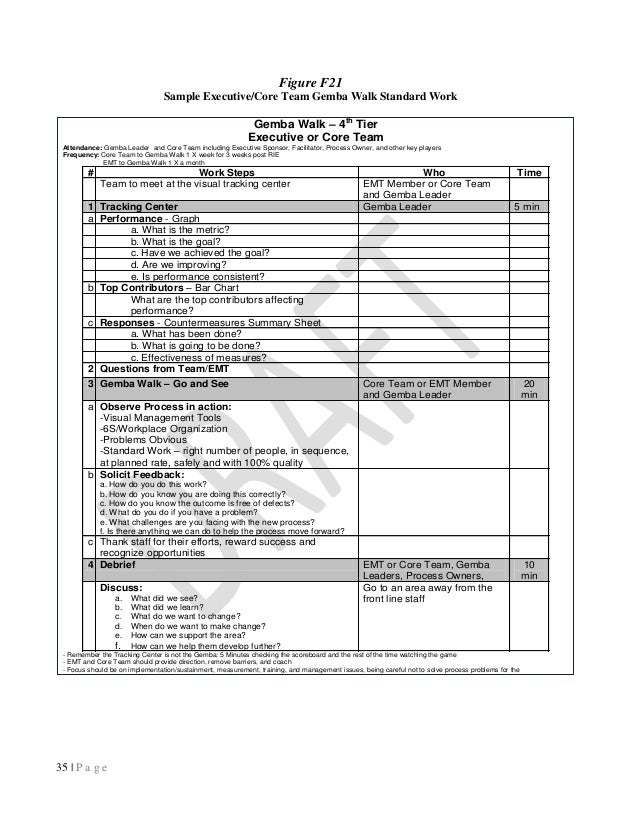 Unique Gemba Walk Template Sketch - Professional Resume Examples ...