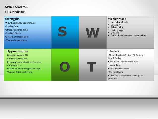 swot analysis on emergency department Partnered with the nc division of emergency management  swot analysis -  administrative services 5  swot analysis – auxiliary services - bookstore 8.