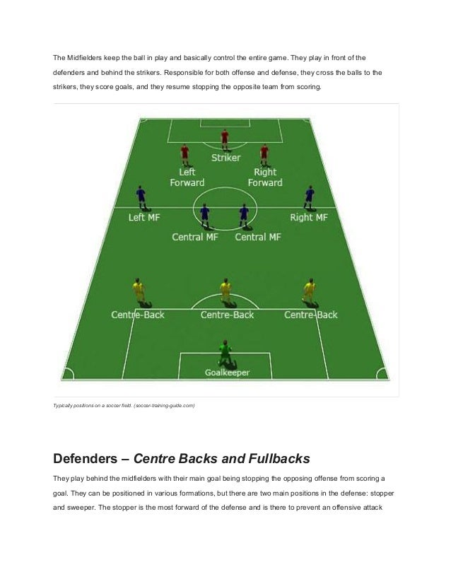 how to teach soccer positions