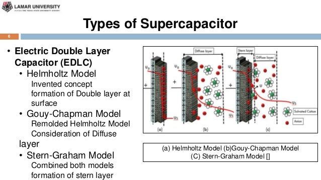 thesis on supercapacitor The impact of graphene sheet size on the performance of interconnected graphene foam-based supercapacitors by serubbabel sy a thesis presented to the university of waterloo.