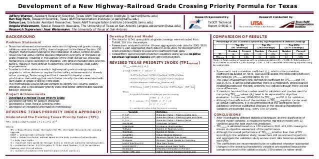 Development of a New Highway-Railroad Grade Crossing