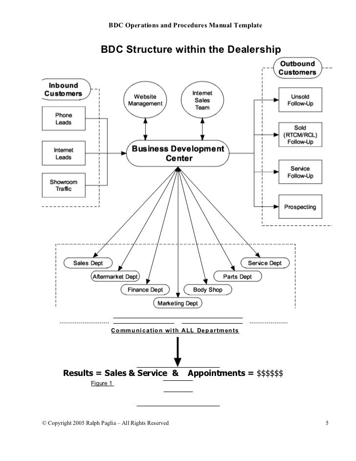 It operations manual template eliolera 96 bdc operations manual template pronofoot35fo Choice Image