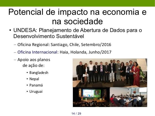 Potencial de impacto na economia e na sociedade ● UNDESA: Planejamento de Abertura de Dados para o Desenvolvimento Sustent...