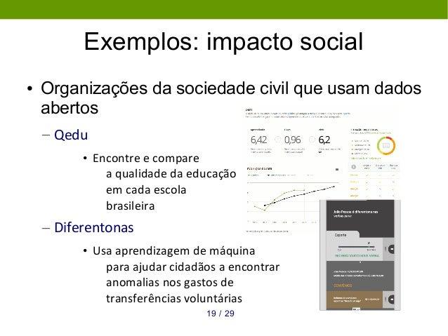 2919 / Exemplos: impacto social ● Organizações da sociedade civil que usam dados abertos – Qedu • Encontre e compare a qua...