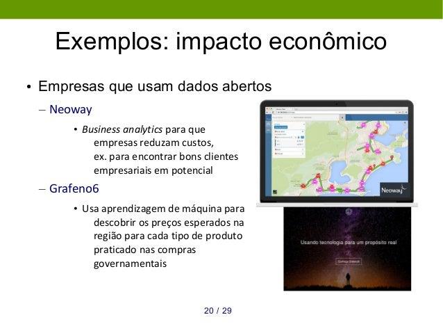 2920 / Exemplos: impacto econômico ● Empresas que usam dados abertos – Neoway • Business analytics para que empresas reduz...