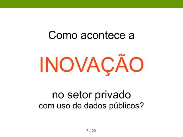 Como acontece a INOVAÇÃO no setor privado com uso de dados públicos? 297 /