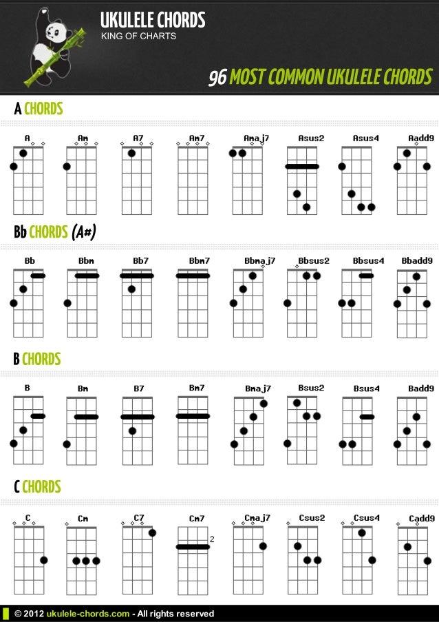 ukulele chords common most cb slideshare uke