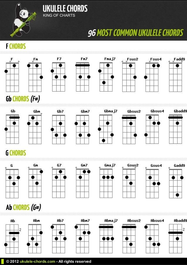 96 Common Ukulele Chords