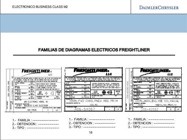 96074256 m2-modulos-codigos-de-fallas
