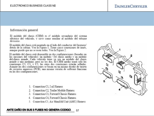 Freightliner M2 Chassis Module Diagram